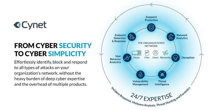Cynet Cyber Security Audit for the Enterprise