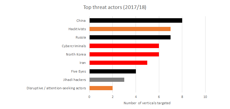 flashpoint-threat-actors.png