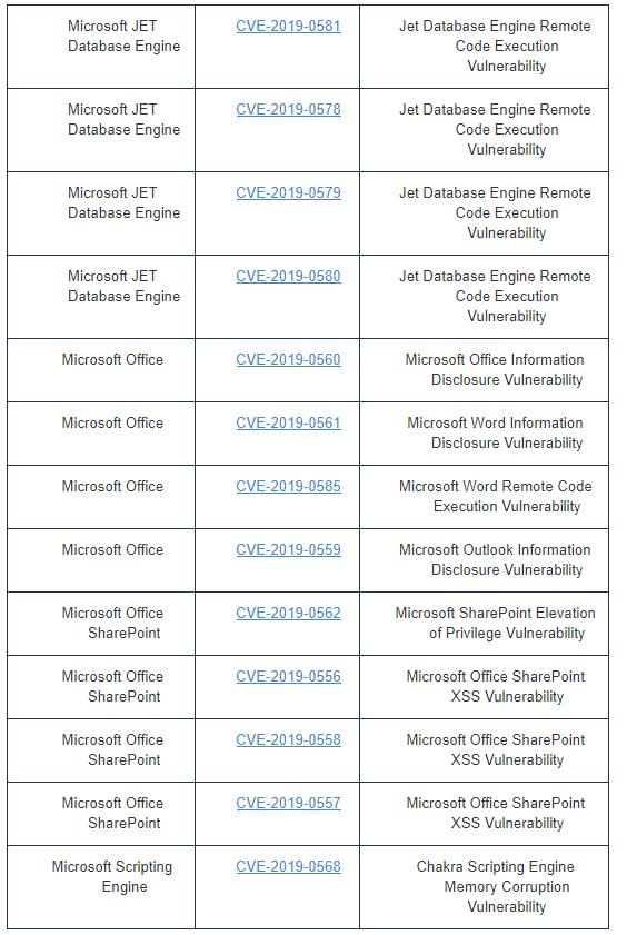 Microsoft JET Database Engine