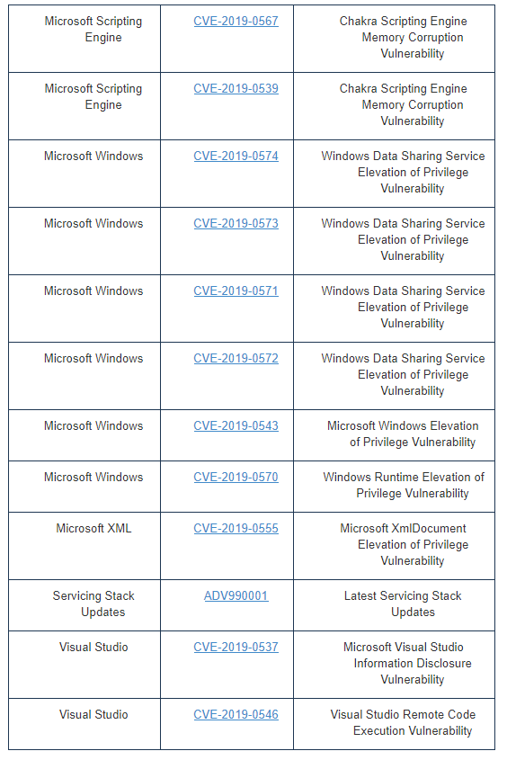 Microsoft Scripting Engine