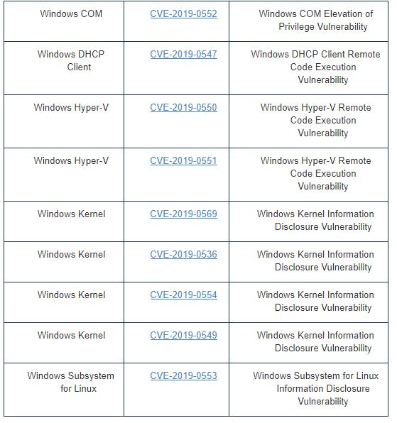Windows COM