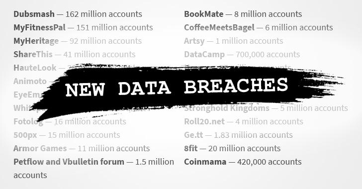 data breach websites