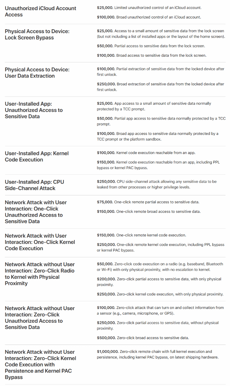 apple-payouts.png