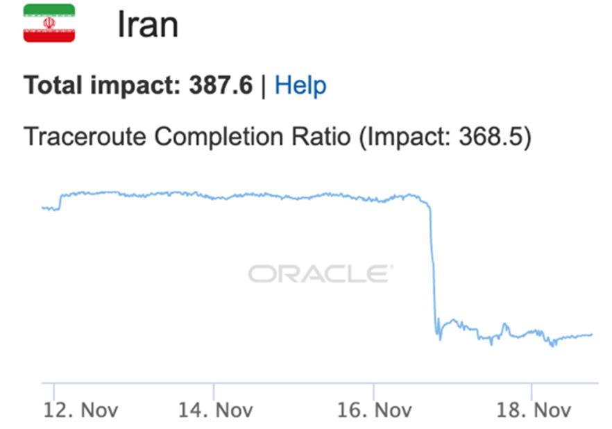 iraninternetoutage.jpg