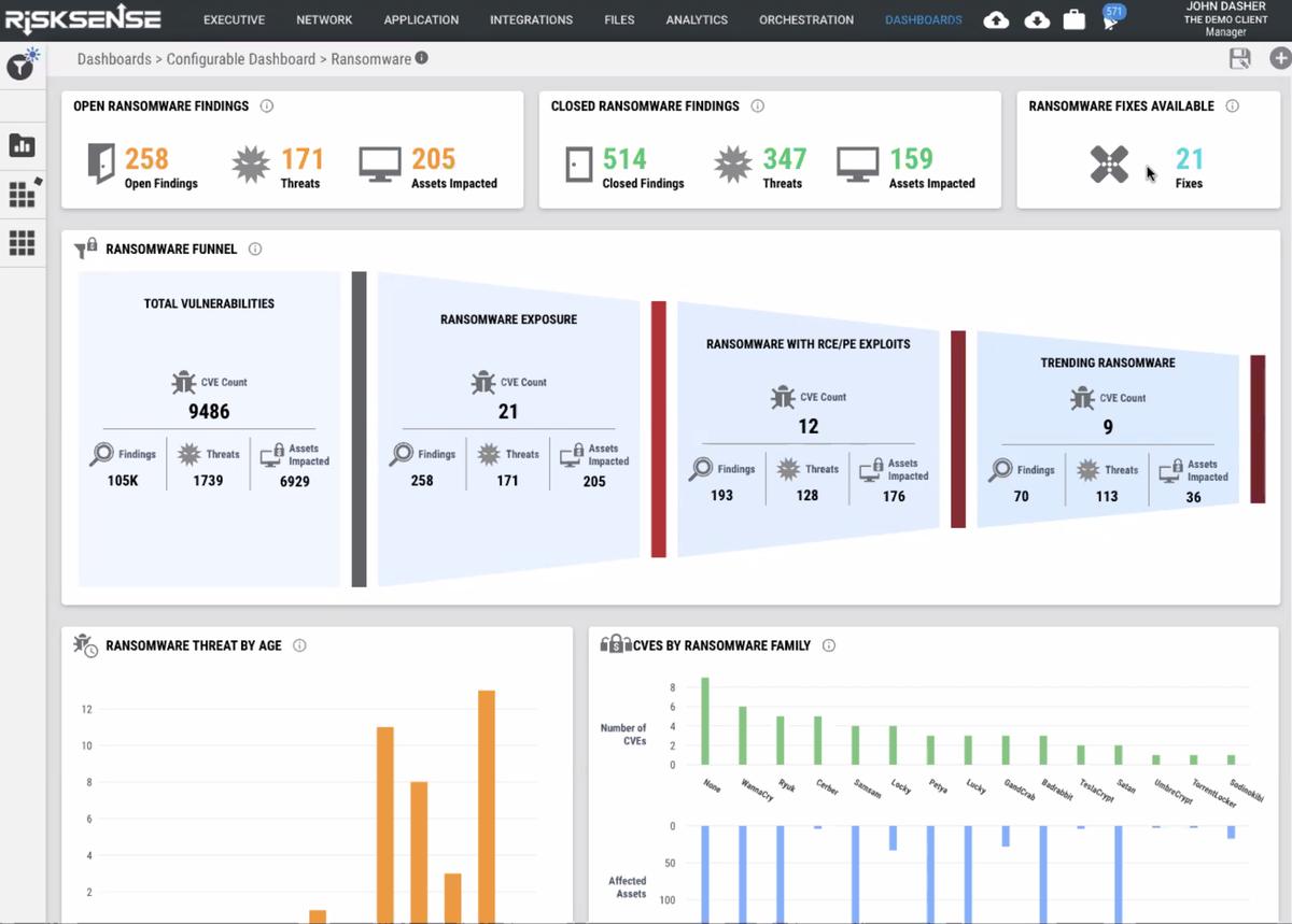 risksense-ransomware-dashboard-jan-2020.png