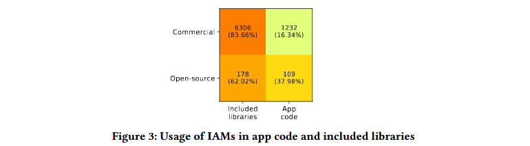 iam-access-category.png