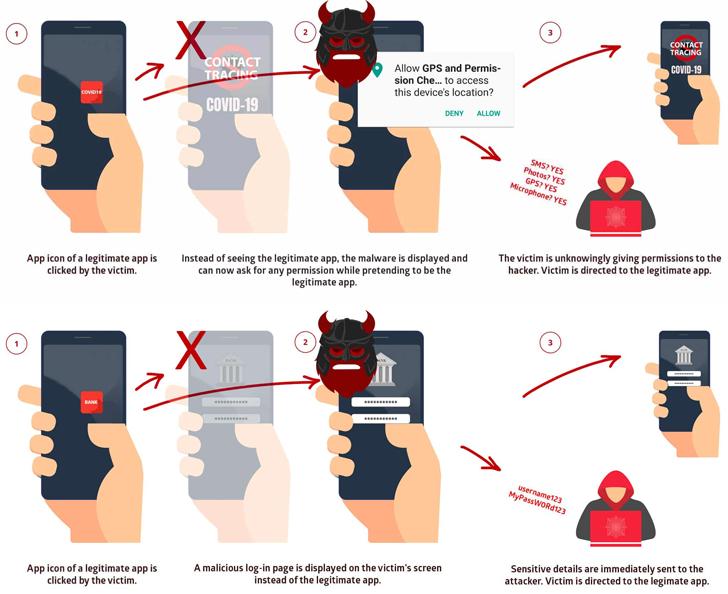 android malware attacks