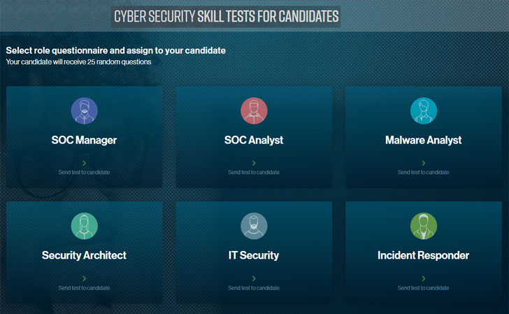 cybersecurity skill test