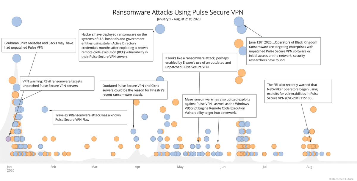 ransomware-pulse.png