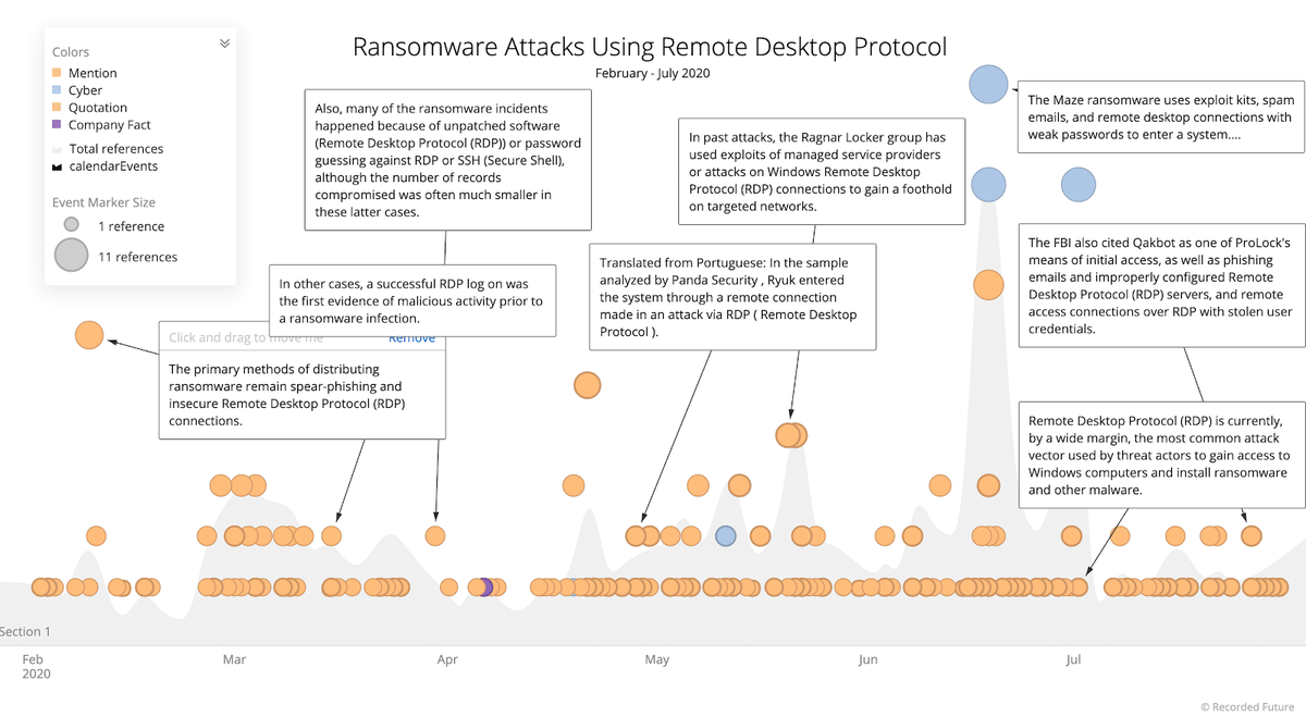 ransomware-rdp.png