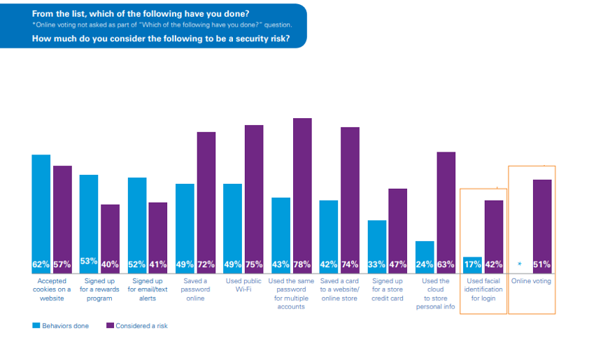 Nine in ten Americans view data privacy as a human right according to new report zdnet