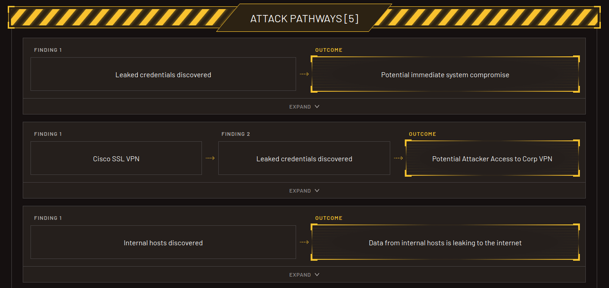 orbital-attack-pathways.png