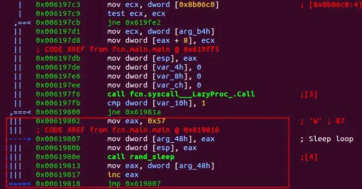 Russian COVID-19 Zebrocy Malware