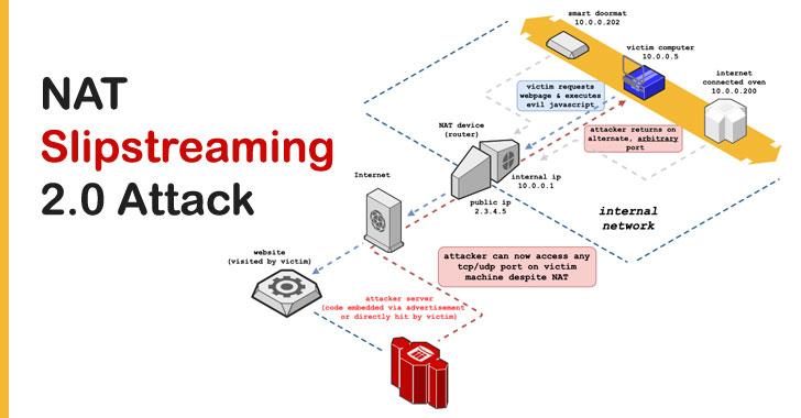 NAT Slipstreaming v2.0