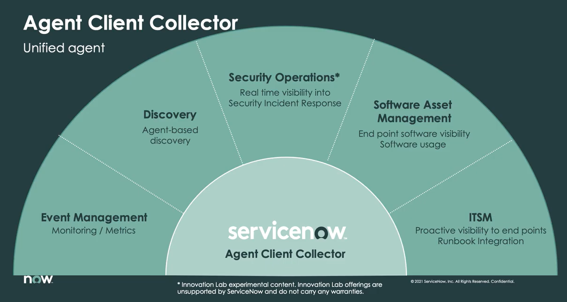 servicenow-acc.png