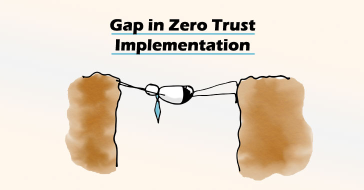 Zero Trust Implementation